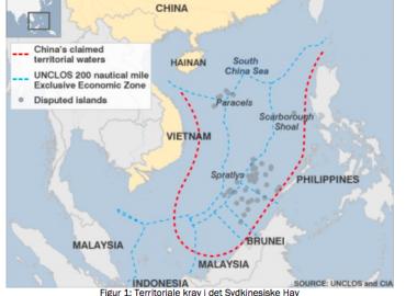 Kinas strategiske muligheder  i det Sydkinesiske Hav1